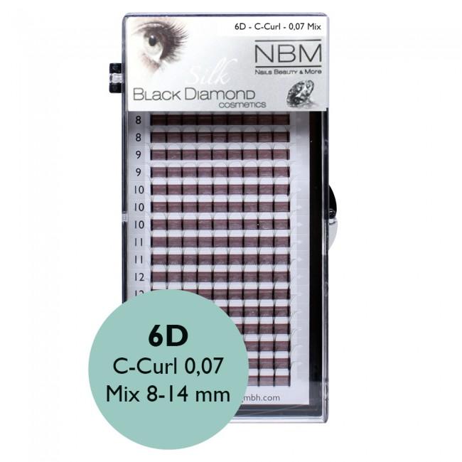 Mix 4D-5D-6D